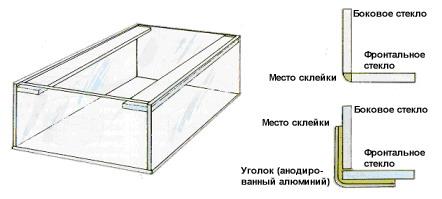 склейка аквариума своими руками