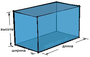 определение объема аквариума