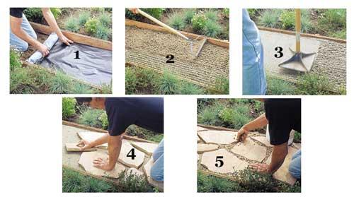 Схема монтажа садовой дорожки