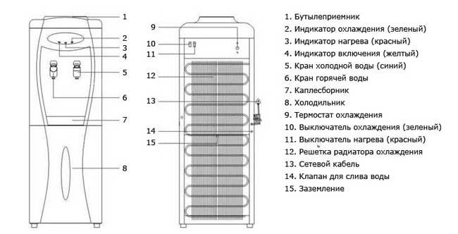 Схема кулера