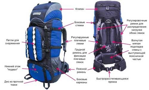 Особенности рюкзака туристического