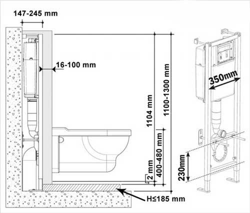 Особенности конструкции подвесного унитаза
