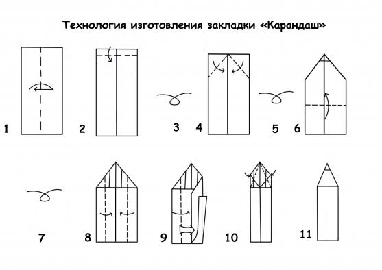 закладки для книг карандаш