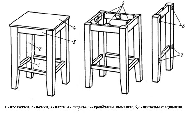 Как сделать табуретку из дерева - схема
