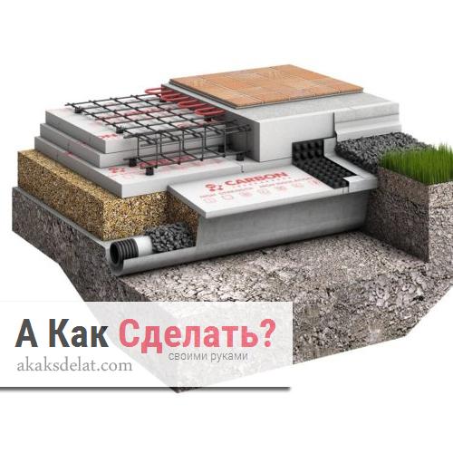 УШП фундамент при строительстве дома: особенности и преимущества применения